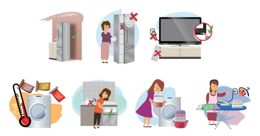 Evde tasarruf etmenin 7 püf noktası yazısının öne çıkarılan görseli.