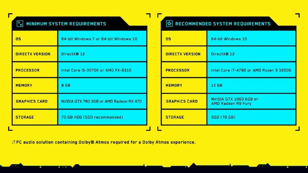 Cyberpunk 2077 Sistem Gereksinimlerini gösteren grafik