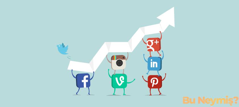 Sosyal Medya Yönetimi Ücreti Ne Kadar? Sosyal Medya Danışmanlığı | Bu Neymiş?